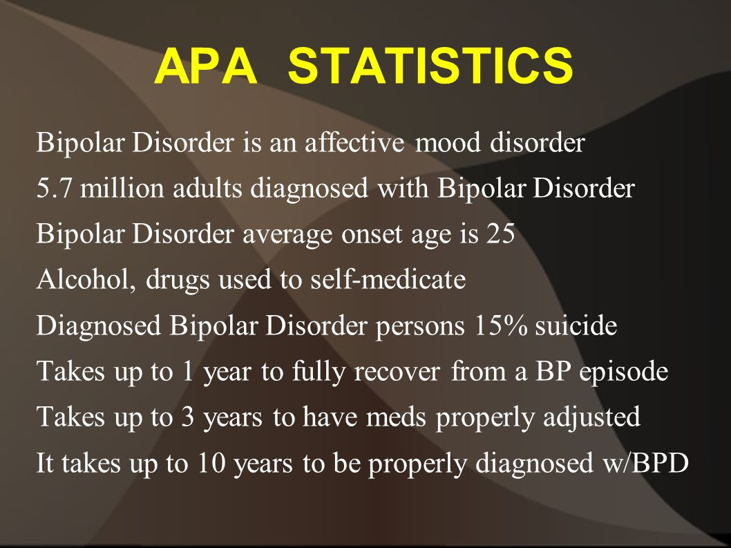 APA STATISTICS Bipolar Disorder is an affective mood disorder 5.7 million adults diagnosed with Bipolar Disorder Bipolar Disorder average onset age is 25 Alcohol, drugs used to self-medicate Diagnosed Bipolar Disorder persons 15% suicide Takes up to 1 year to fully recover from a BP episode Takes up to 3 years to have meds properly adjusted It takes up to 10 years to be properly diagnosed w/BPD