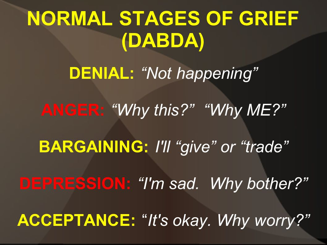 NORMAL STAGES OF GRIEF (DABDA) DENIAL: Not happening ANGER: Why this Why ME BARGAINING: I ll give or trade DEPRESSION: I m sad.