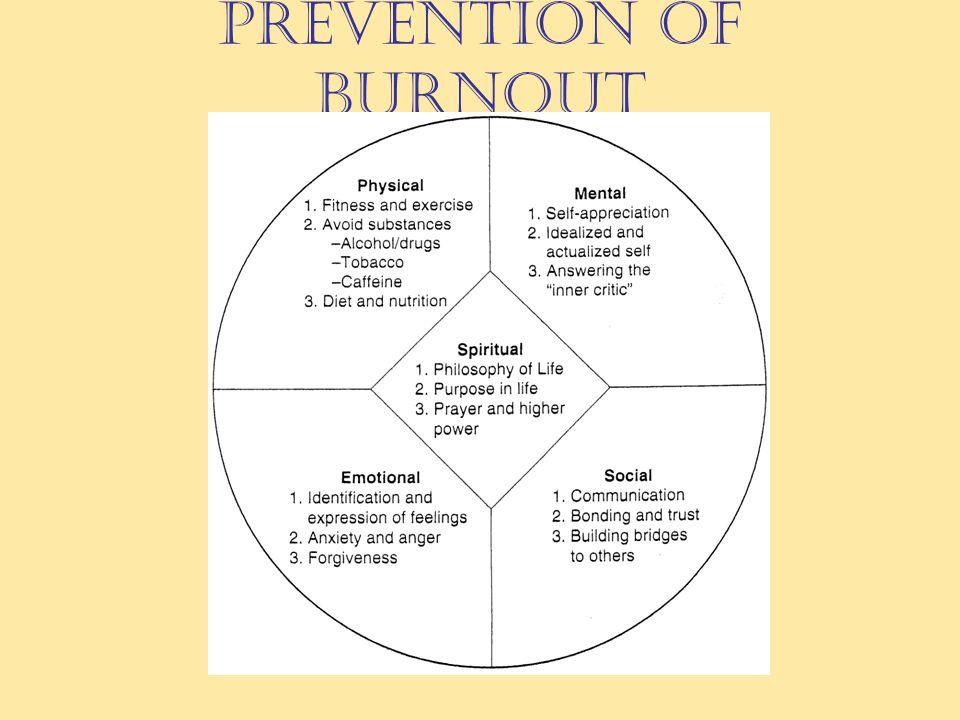 Prevention of Burnout