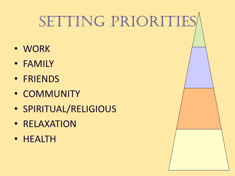 SETTING PRIORITIES WORK FAMILY FRIENDS COMMUNITY SPIRITUAL/RELIGIOUS RELAXATION HEALTH