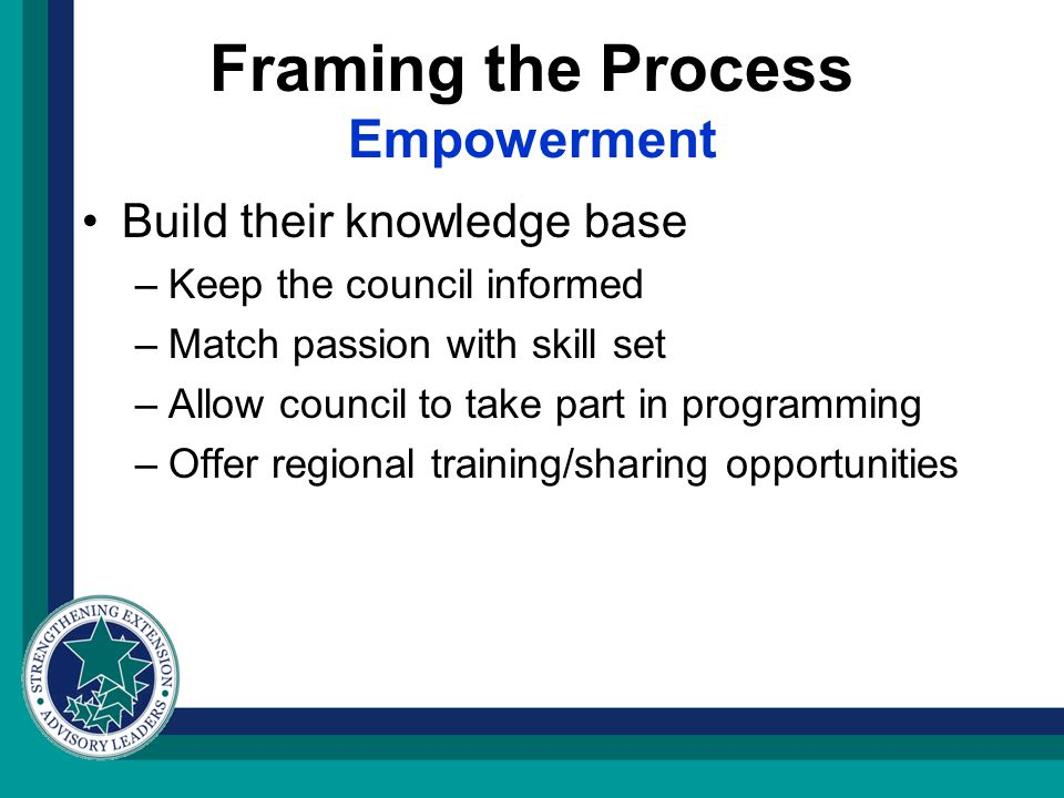 Framing the Process Empowerment Build their knowledge base –Keep the council informed –Match passion with skill set –Allow council to take part in programming –Offer regional training/sharing opportunities