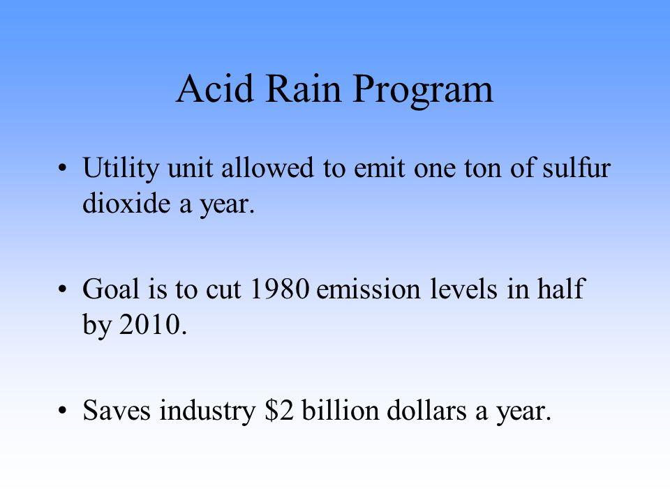 Acid Rain Program Utility unit allowed to emit one ton of sulfur dioxide a year.