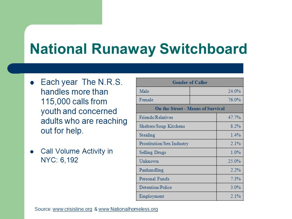 National Runaway Switchboard Each year The N.R.S. handles more than 115,000 calls from youth and concerned adults who are reaching out for help. Call