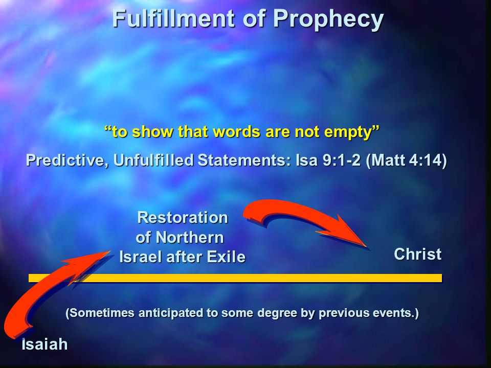 Fulfillment of Prophecy to show that words are not empty to show that words are not empty IsaiahRestoration of Northern Israel after Exile Christ Predictive, Unfulfilled Statements: Isa 9:1-2 (Matt 4:14) (Sometimes anticipated to some degree by previous events.)