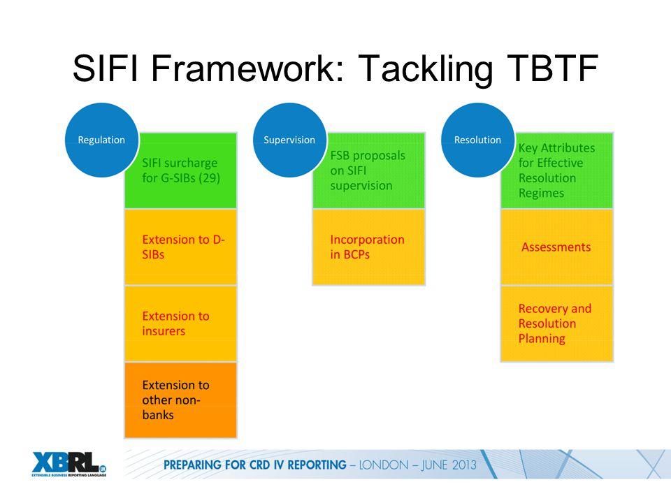 SIFI Framework: Tackling TBTF
