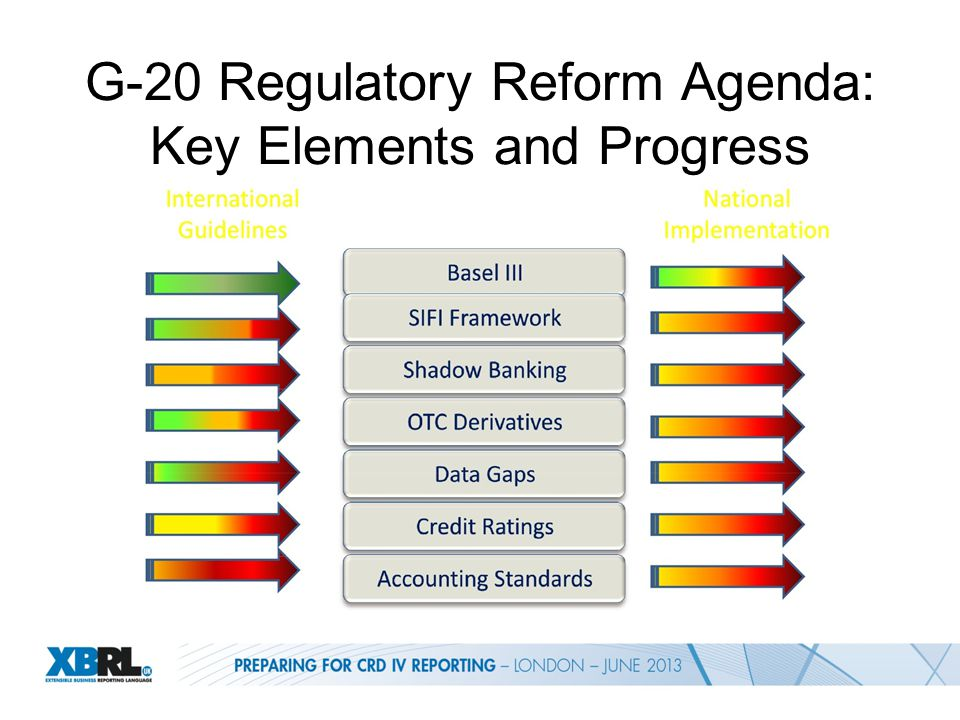 G-20 Regulatory Reform Agenda: Key Elements and Progress