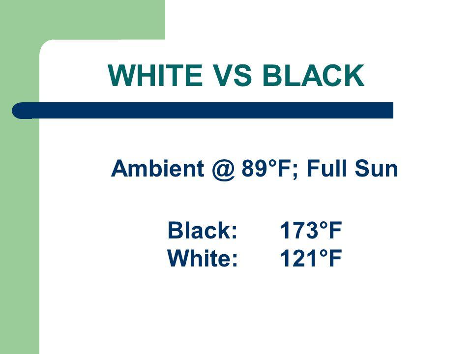WHITE VS BLACK Ambient @ 89°F; Full Sun Black:173°F White:121°F