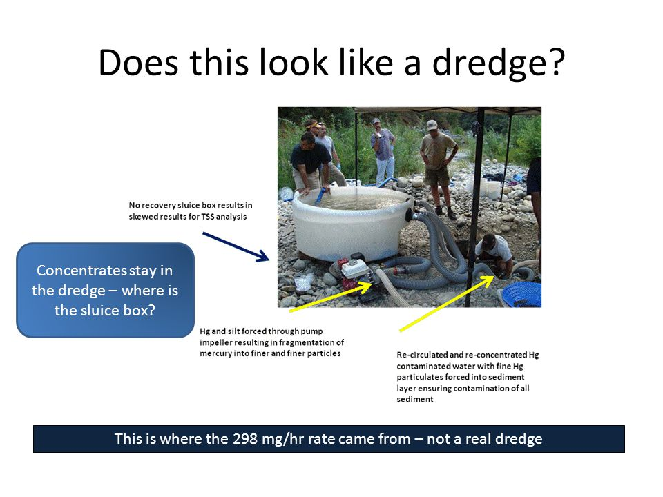 Does this look like a dredge.