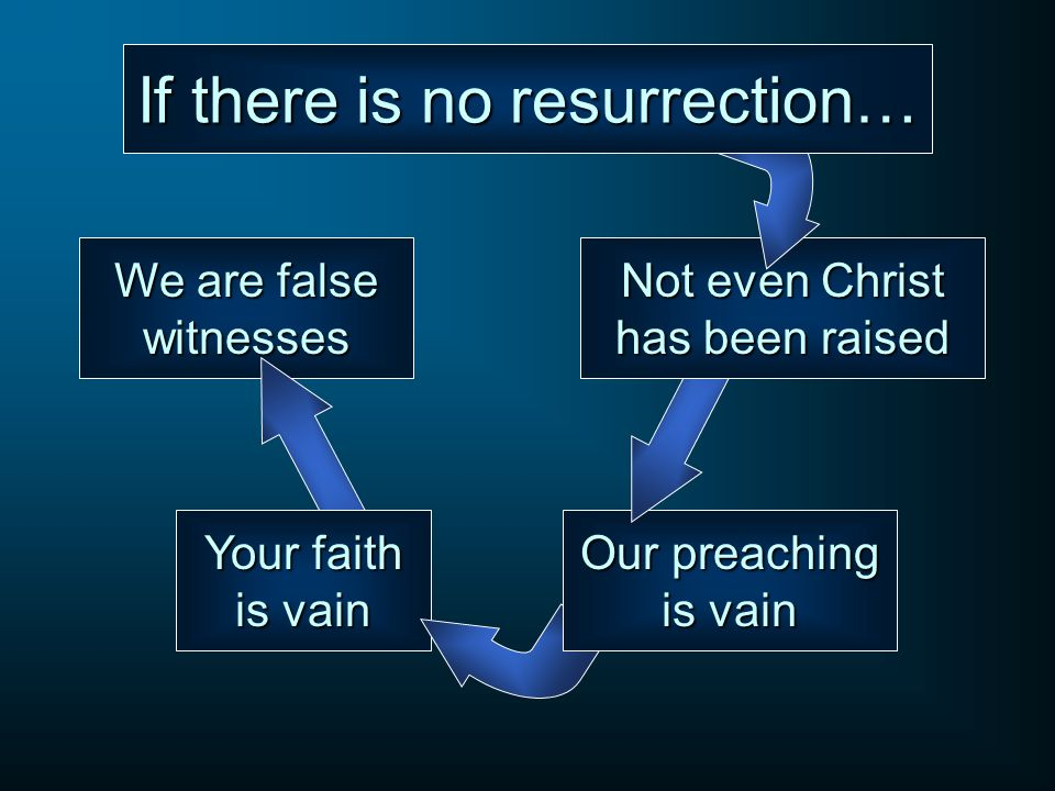 We are false witnesses Your faith is vain Our preaching is vain Not even Christ has been raised If there is no resurrection…