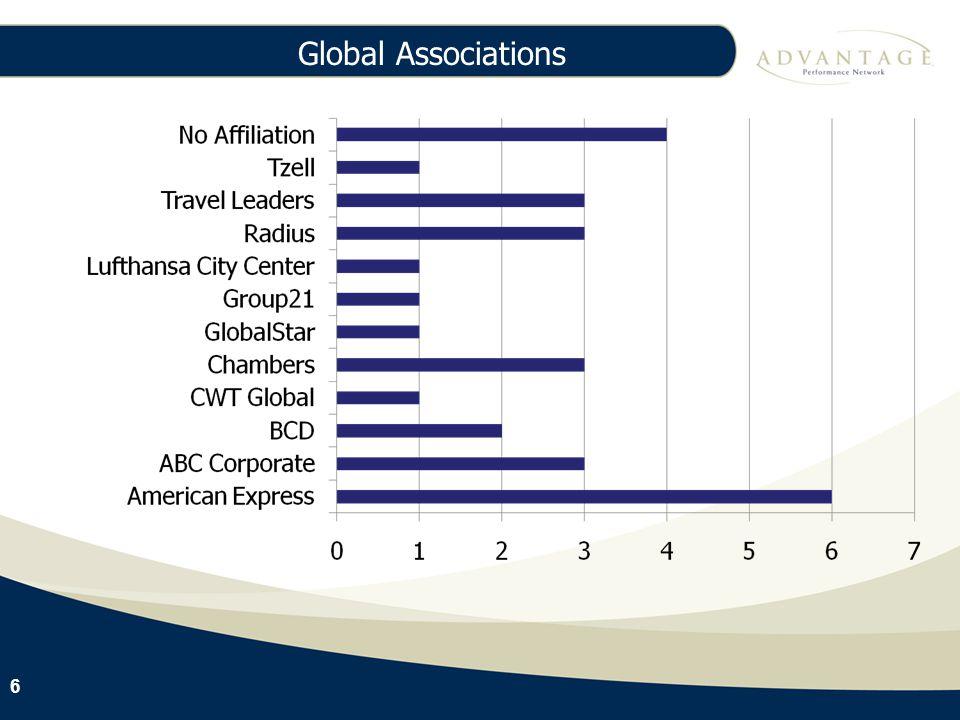 6 Global Associations 6