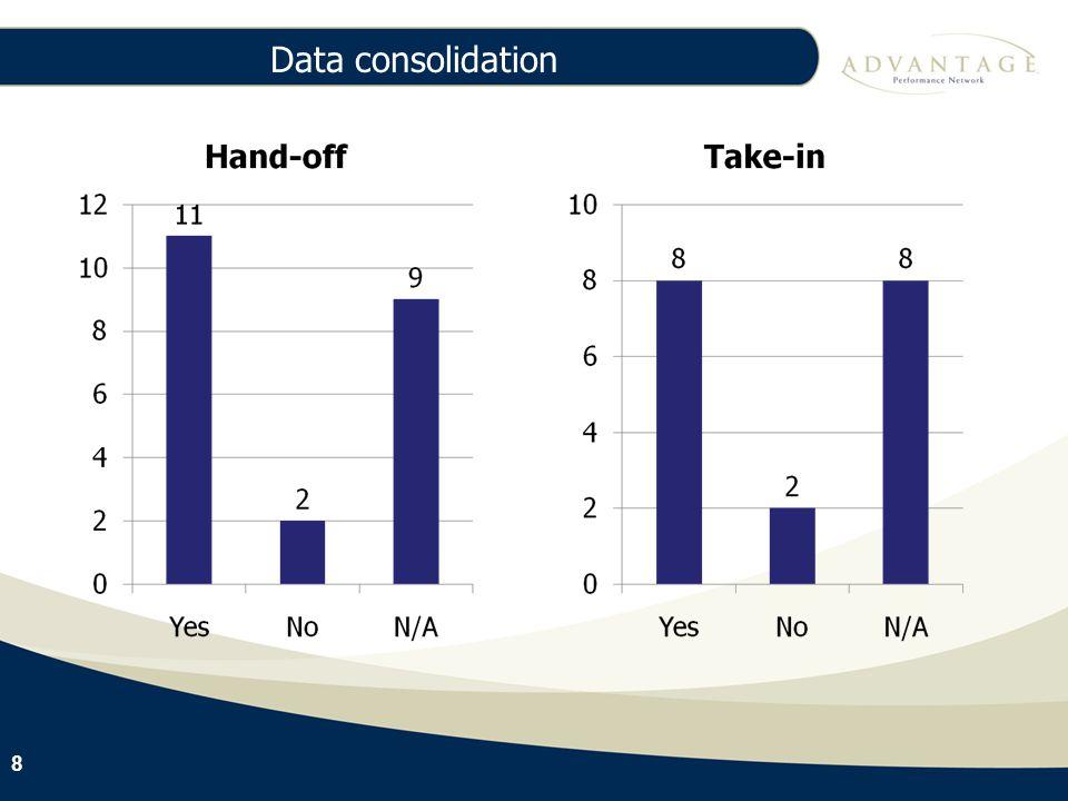 8 Data consolidation 8