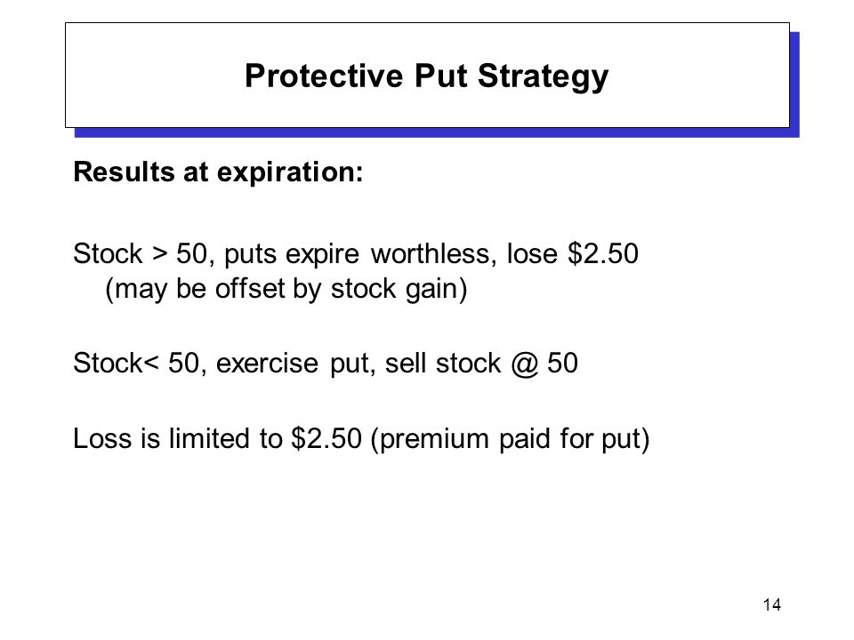14 Protective Put Strategy Results at expiration: Stock > 50, puts expire worthless, lose $2.50 (may be offset by stock gain) Stock< 50, exercise put,