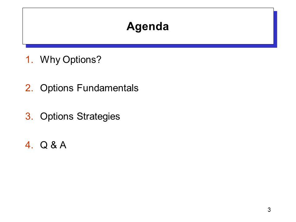 3 Agenda 1.Why Options 2.Options Fundamentals 3.Options Strategies 4.Q & A