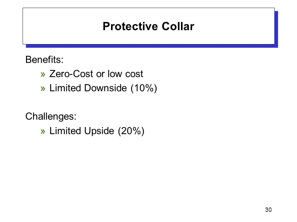 30 Protective Collar Benefits: »Zero-Cost or low cost »Limited Downside (10%) Challenges: »Limited Upside (20%)