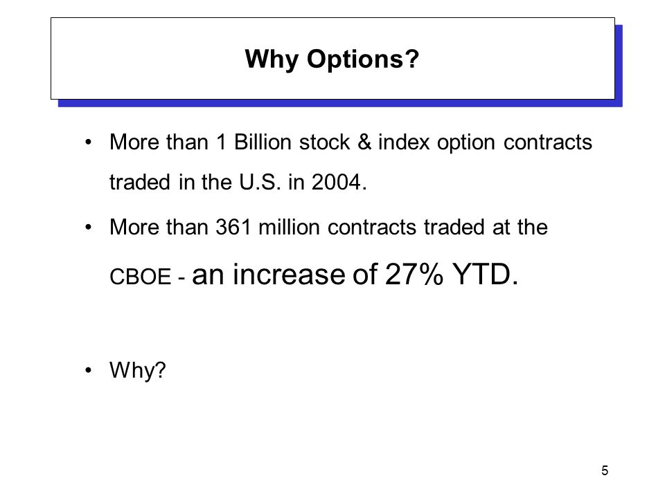 5 More than 1 Billion stock & index option contracts traded in the U.S.