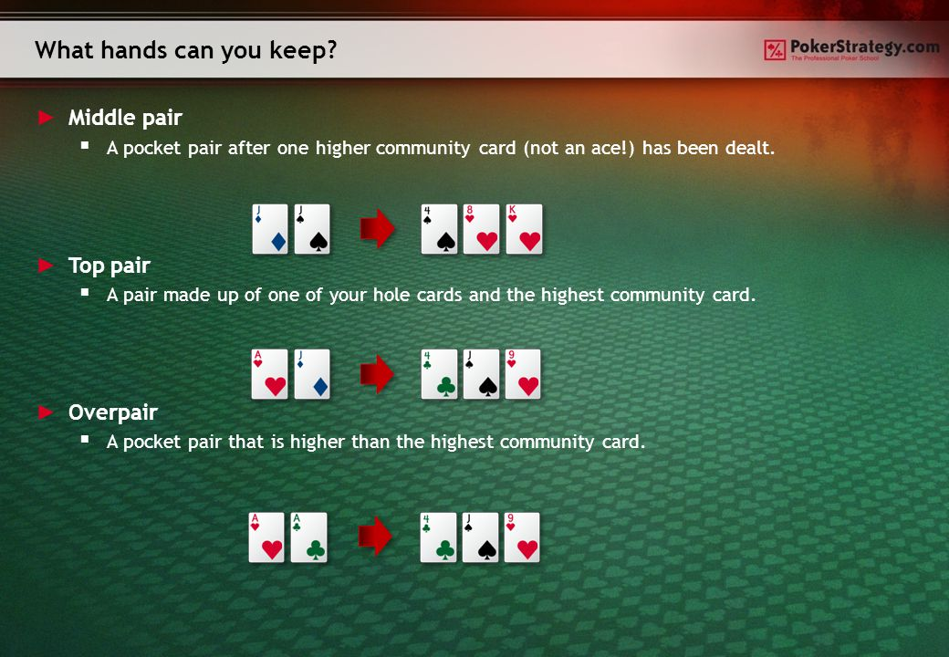 ► OESD ( Open Ended Straight Draw)  Four cards in direct sequence, with only the last missing.
