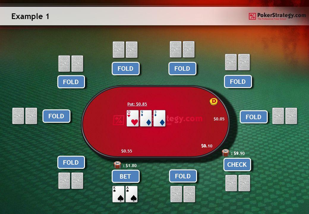 Example 2 Hero Player 9 Player 8Player 7 Player 6 Player 5Player 4 Player 3 Player 2 FOLD RAISE FOLD $0,05 $ FOLD CALL $All-in Player 1 FOLD Pot: $0.85 BET RAISE $ $0.10 : $2.00 : $ : $9.90