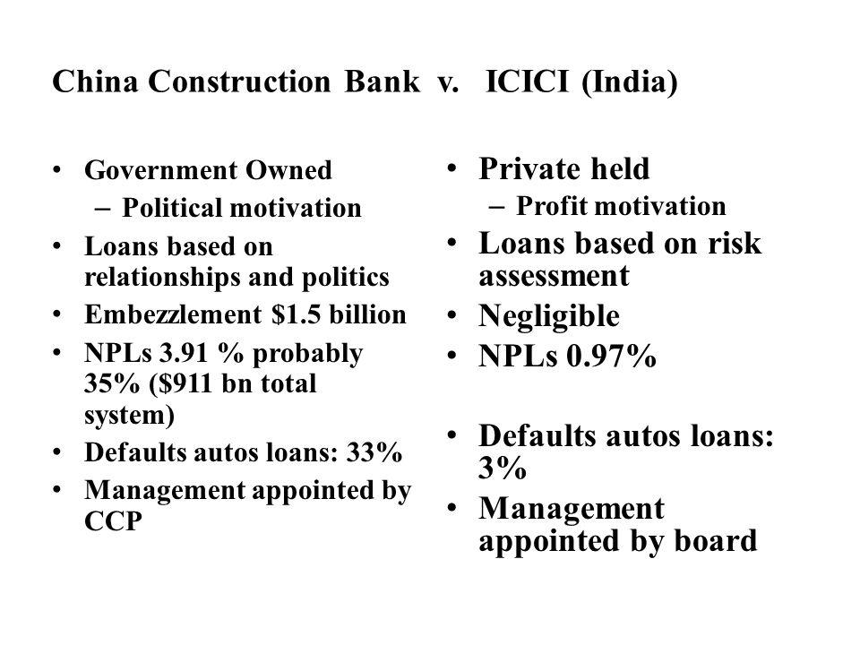 China Construction Bank v.
