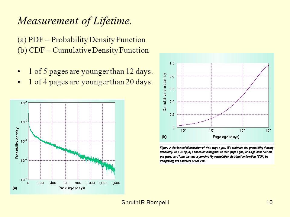 Shruthi R Bompelli10 Measurement of Lifetime.