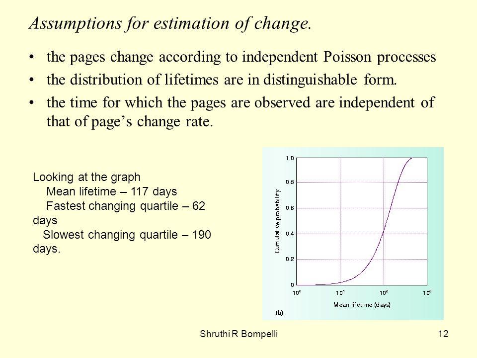 Shruthi R Bompelli12 Assumptions for estimation of change.