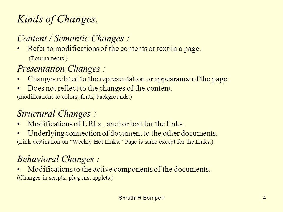 Shruthi R Bompelli4 Kinds of Changes.