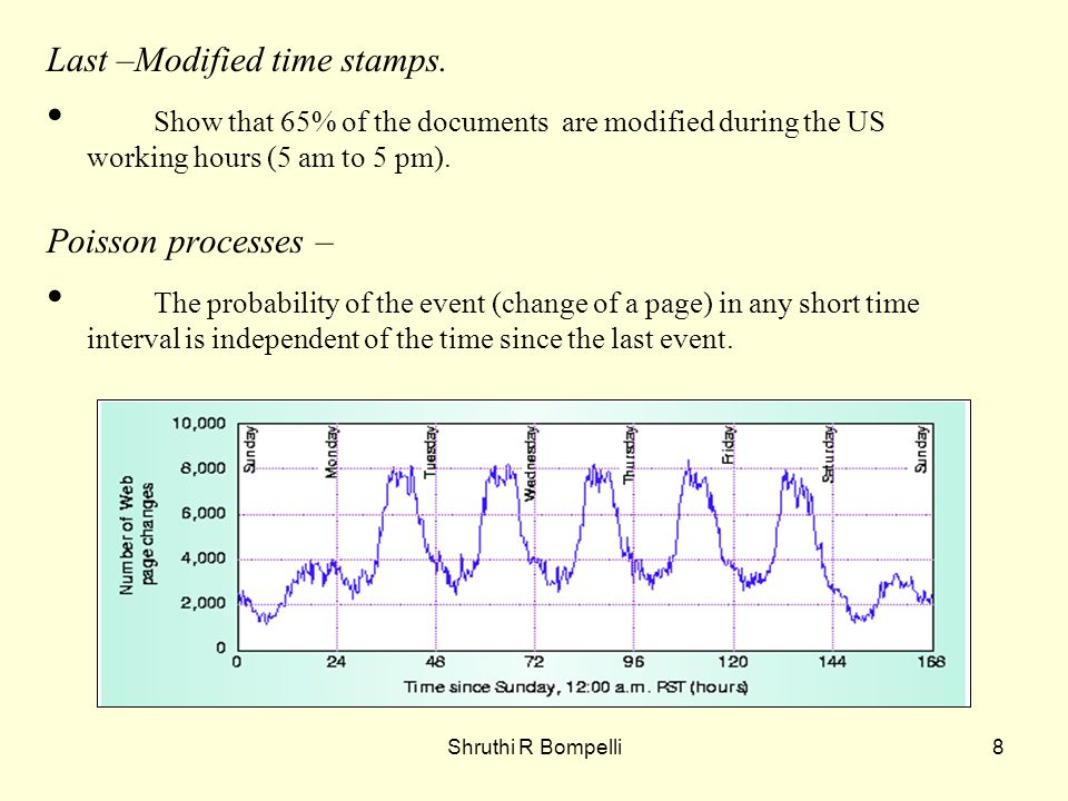 Shruthi R Bompelli8 Last –Modified time stamps.