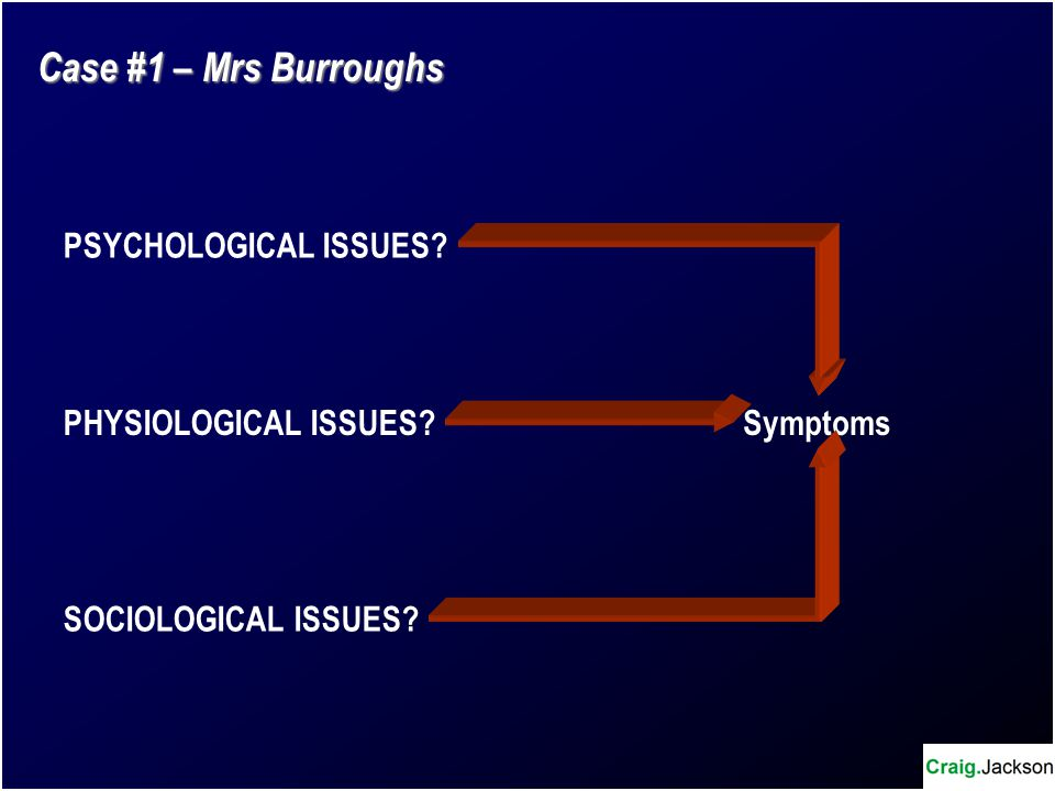 Case #1 – Mrs Burroughs Symptoms PSYCHOLOGICAL ISSUES PHYSIOLOGICAL ISSUES SOCIOLOGICAL ISSUES