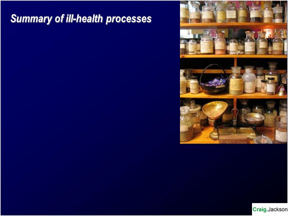 Summary of ill-health processes