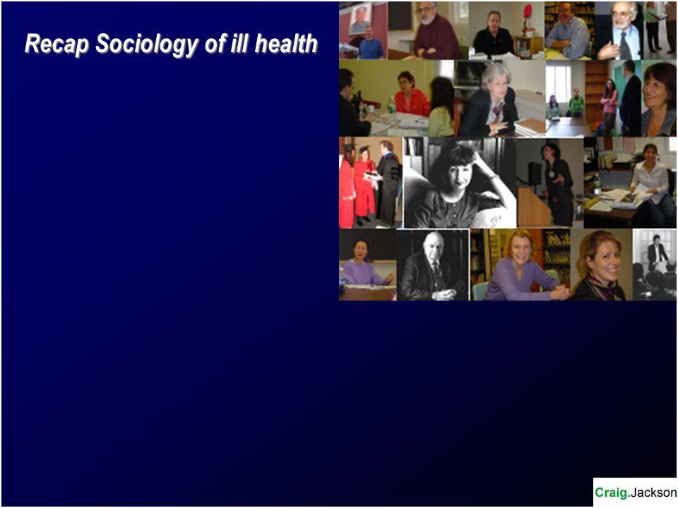Recap Sociology of ill health