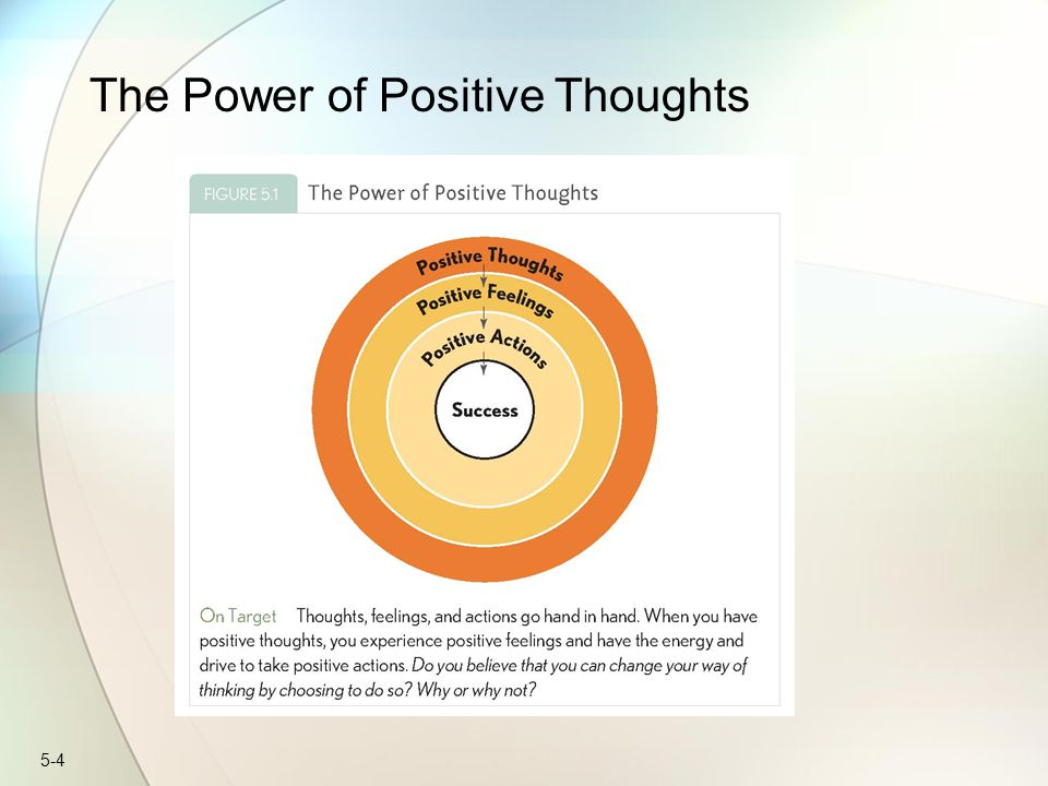 5-4 The Power of Positive Thoughts