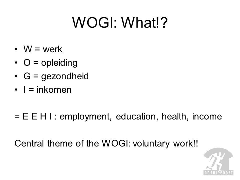 WOGI: What!.