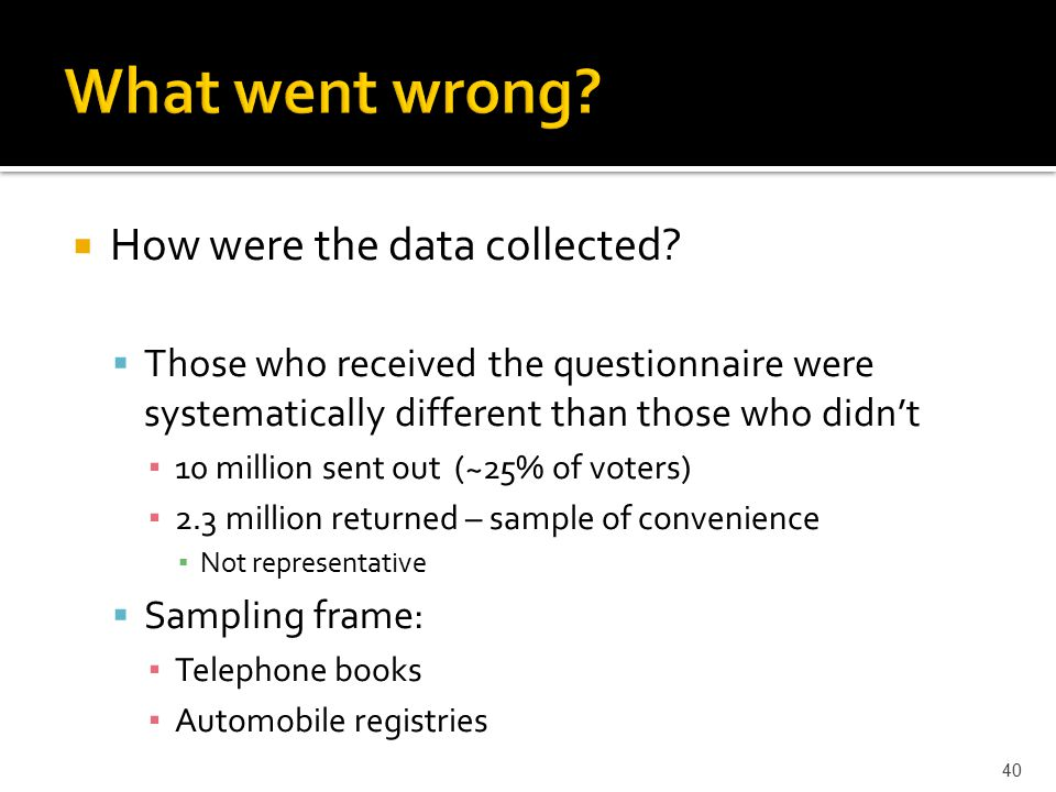  How were the data collected.