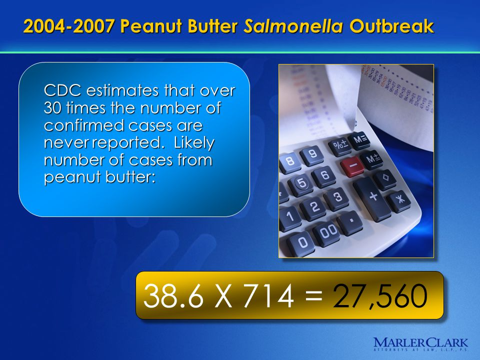 2004-2007 Peanut Butter Salmonella Outbreak CDC estimates that over 30 times the number of confirmed cases are never reported.