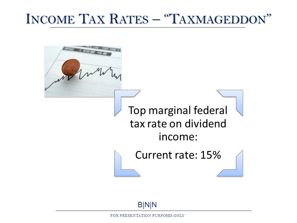 B|N|N FOR PRESENTATION PURPOSES ONLY I NCOME T AX R ATES – T AXMAGEDDON Top marginal federal tax rate on dividend income: Current rate: 15%