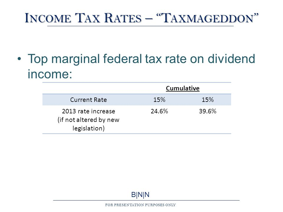 B|N|N FOR PRESENTATION PURPOSES ONLY I NCOME T AX R ATES – T AXMAGEDDON Top marginal federal tax rate on dividend income: Cumulative Current Rate15% 2013 rate increase (if not altered by new legislation) 24.6%39.6%