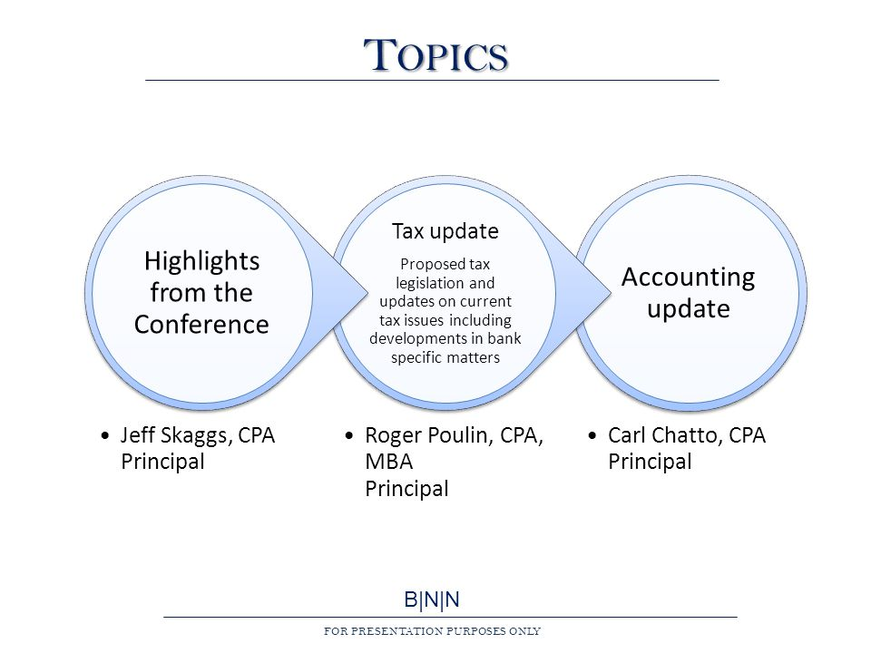 B|N|N FOR PRESENTATION PURPOSES ONLY T OPICS Accounting update Carl Chatto, CPA Principal Tax update Proposed tax legislation and updates on current tax issues including developments in bank specific matters Roger Poulin, CPA, MBA Principal Highlights from the Conference Jeff Skaggs, CPA Principal