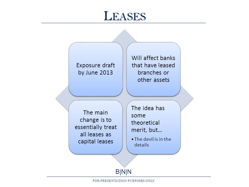 B|N|N FOR PRESENTATION PURPOSES ONLY L EASES Exposure draft by June 2013 Will affect banks that have leased branches or other assets The main change is to essentially treat all leases as capital leases The idea has some theoretical merit, but… The devil is in the details