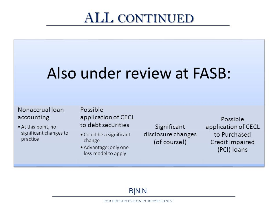 B|N|N FOR PRESENTATION PURPOSES ONLY ALL CONTINUED Also under review at FASB: Nonaccrual loan accounting At this point, no significant changes to practice Possible application of CECL to debt securities Could be a significant change Advantage: only one loss model to apply Significant disclosure changes (of course!) Possible application of CECL to Purchased Credit Impaired (PCI) loans
