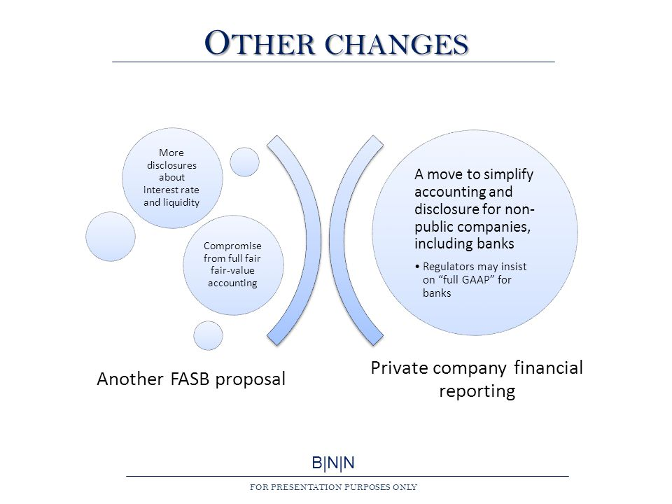 B|N|N FOR PRESENTATION PURPOSES ONLY O THER CHANGES Private company financial reporting A move to simplify accounting and disclosure for non- public companies, including banks Regulators may insist on full GAAP for banks More disclosures about interest rate and liquidity Compromise from full fair fair-value accounting Another FASB proposal