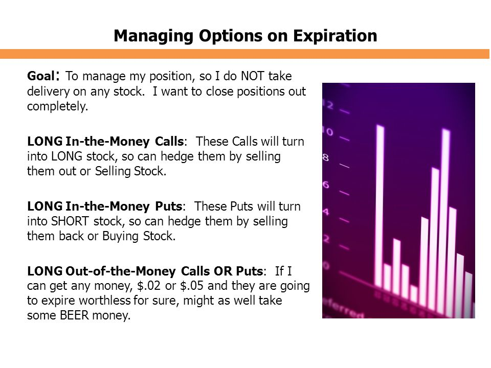 Managing Options on Expiration Goal : To manage my position, so I do NOT take delivery on any stock.