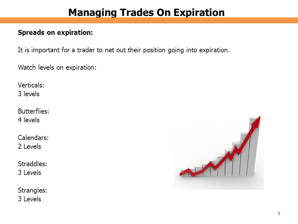 Managing Trades On Expiration Spreads on expiration: It is important for a trader to net out their position going into expiration.