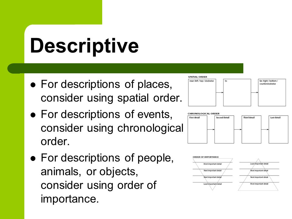 Descriptive For descriptions of places, consider using spatial order. For descriptions of events, consider using chronological order. For descriptions