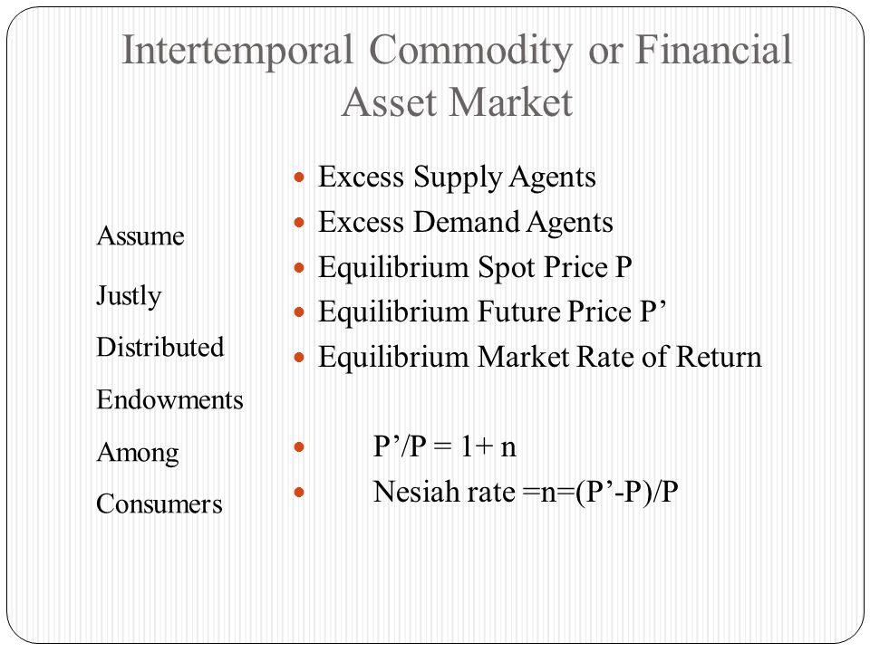 Intertemporal Commodity or Financial Asset Market Assume Justly Distributed Endowments Among Consumers Excess Supply Agents Excess Demand Agents Equilibrium Spot Price P Equilibrium Future Price P' Equilibrium Market Rate of Return P'/P = 1+ n Nesiah rate =n=(P'-P)/P