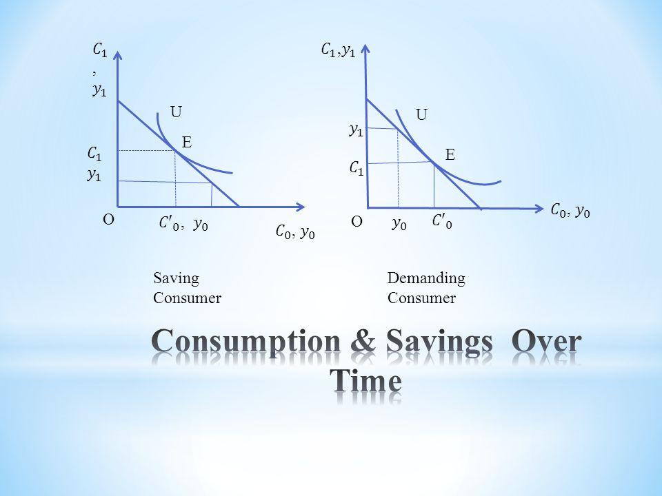 O O U U E E Saving Consumer Demanding Consumer