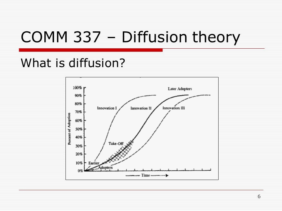 6 COMM 337 – Diffusion theory What is diffusion