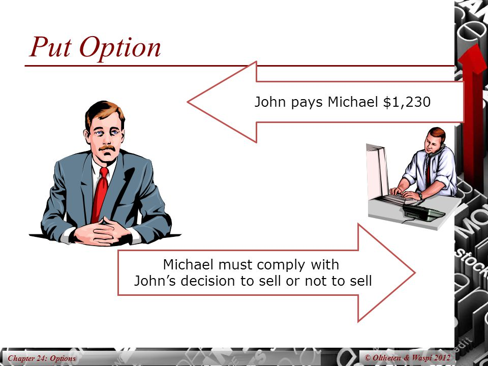 Chapter 24: Options Buys a put Write a put Put Option John pays Michael $1,230 Michael must comply with John's decision to sell or not to sell © Oltheten & Waspi 2012