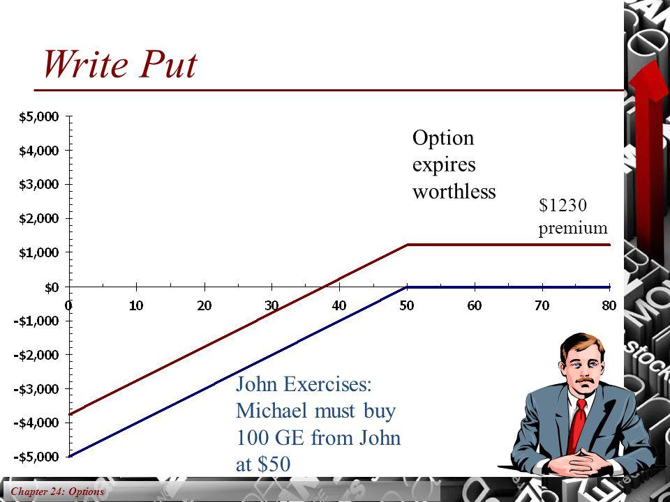 Chapter 24: Options Option expires worthless John Exercises: Michael must buy 100 GE from John at $50 Write Put $1230 premium