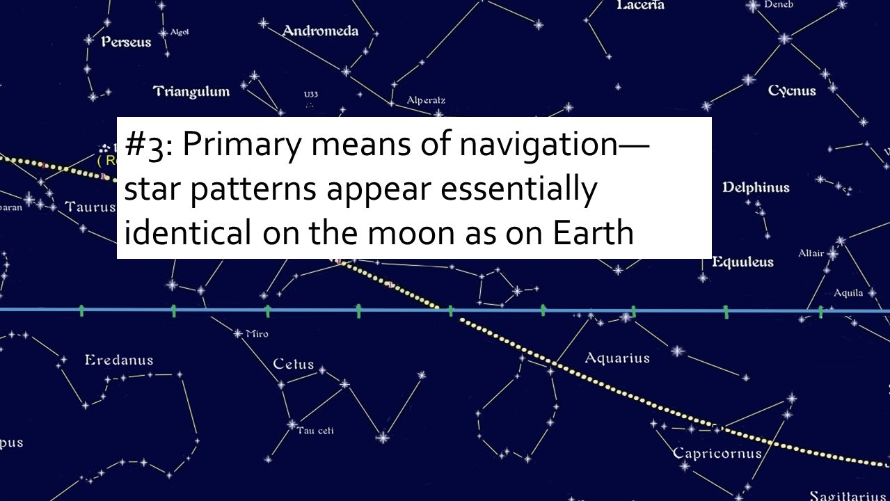 #3: Primary means of navigation— star patterns appear essentially identical on the moon as on Earth