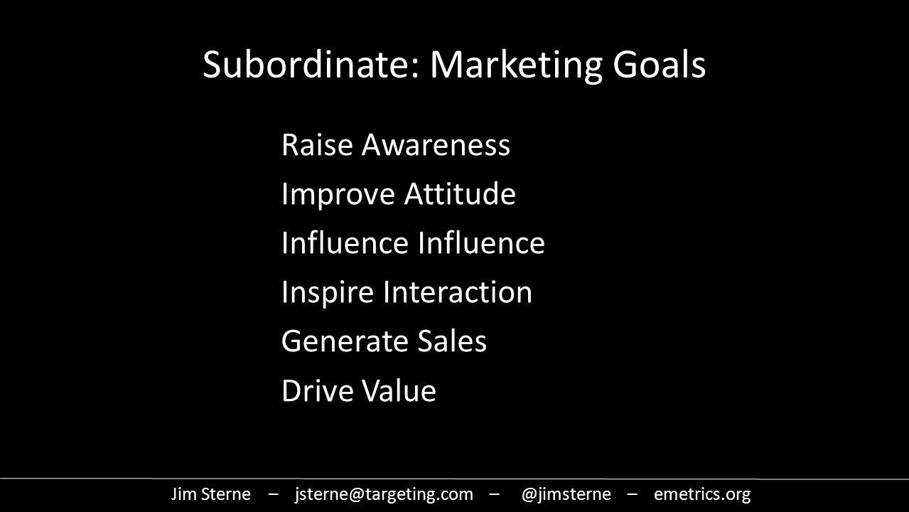 Subordinate: Marketing Goals Raise Awareness Improve Attitude Influence Inspire Interaction Generate Sales Drive Value Jim Sterne – jsterne@targeting.com – @jimsterne – emetrics.org