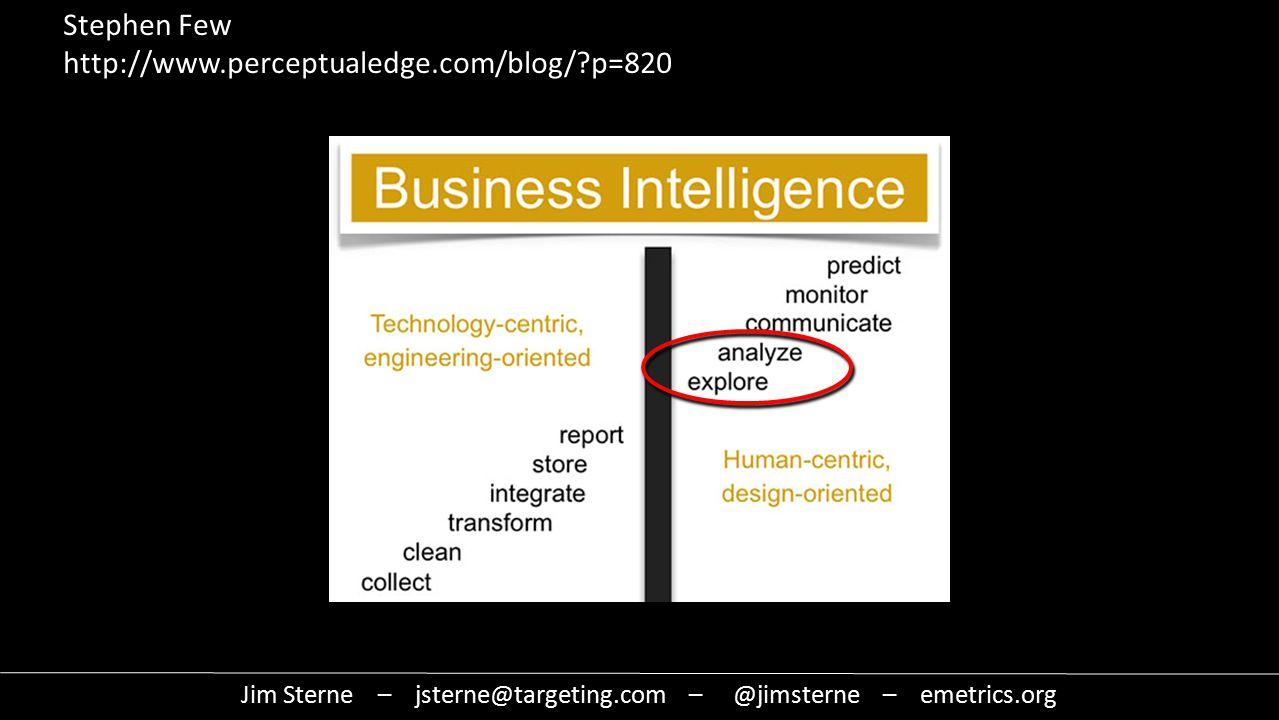 Stephen Few http://www.perceptualedge.com/blog/ p=820 Jim Sterne – jsterne@targeting.com – @jimsterne – emetrics.org